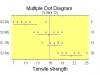 grafico-multiple-de-puntos
