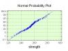 grafico-normal-de-probabilidad